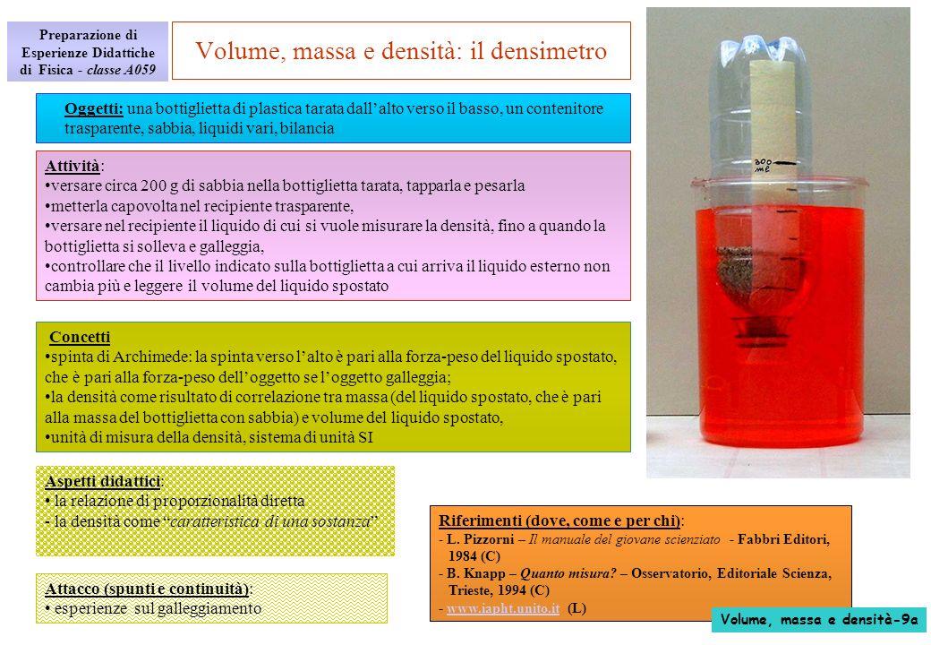 Aspetti didattici: la relazione di proporzionalità diretta -la densità come caratteristica di una sostanza Volume, massa e densità: il densimetro Atta