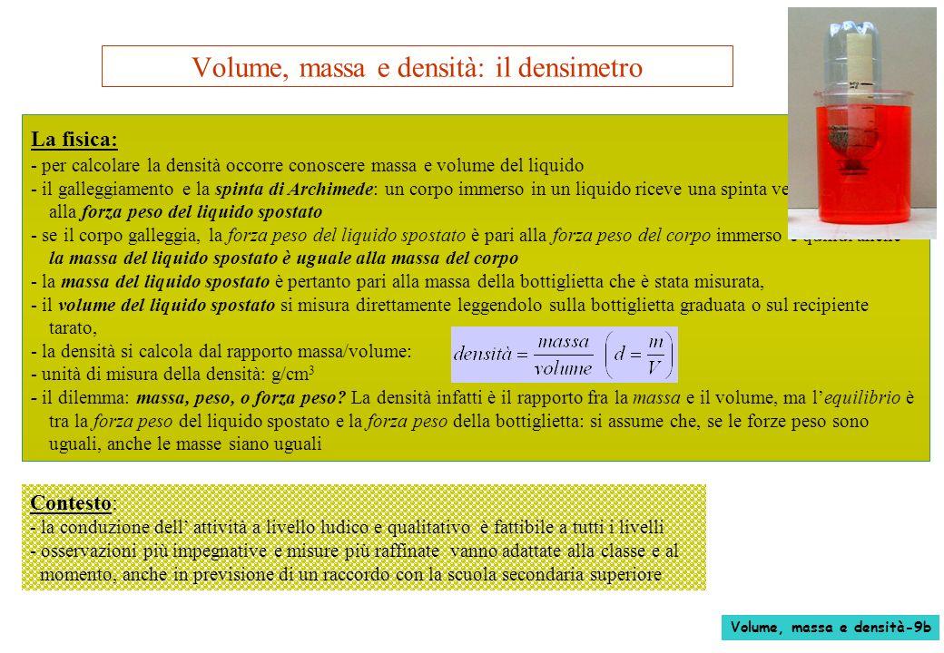 Volume, massa e densità: il densimetro La fisica: - per calcolare la densità occorre conoscere massa e volume del liquido - il galleggiamento e la spi