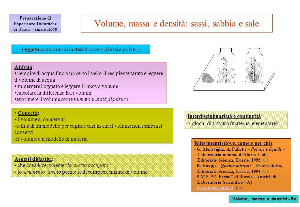 Aspetti didattici: -che cosa è veramente lo spazio occupato -lo strumento tarato permette di compiere misure di volume Volume, massa e densità: sassi,