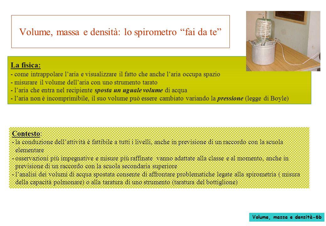 Volume, massa e densità: lo spirometro fai da te La fisica: - come intrappolare laria e visualizzare il fatto che anche laria occupa spazio - misurare