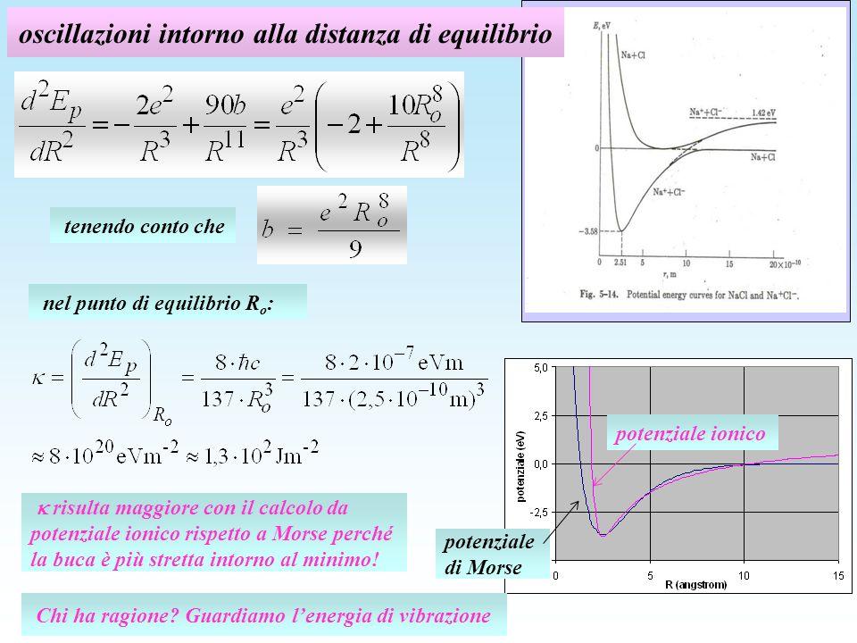 nel punto di equilibrio R o : tenendo conto che risulta maggiore con il calcolo da potenziale ionico rispetto a Morse perché la buca è più stretta intorno al minimo.