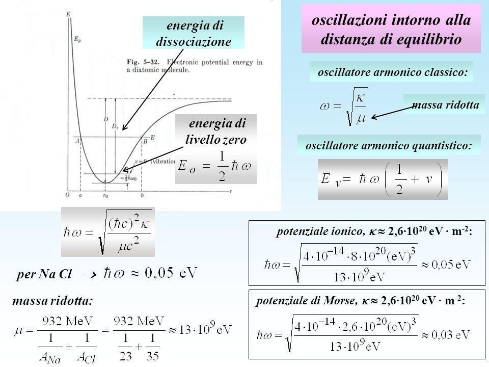 oscillazioni intorno alla distanza di equilibrio oscillatore armonico classico: massa ridotta oscillatore armonico quantistico: per Na Cl energia di dissociazione potenziale di Morse, 2,6·10 20 eV · m -2 : potenziale ionico, 2,6·10 20 eV · m -2 : massa ridotta: energia di livello zero