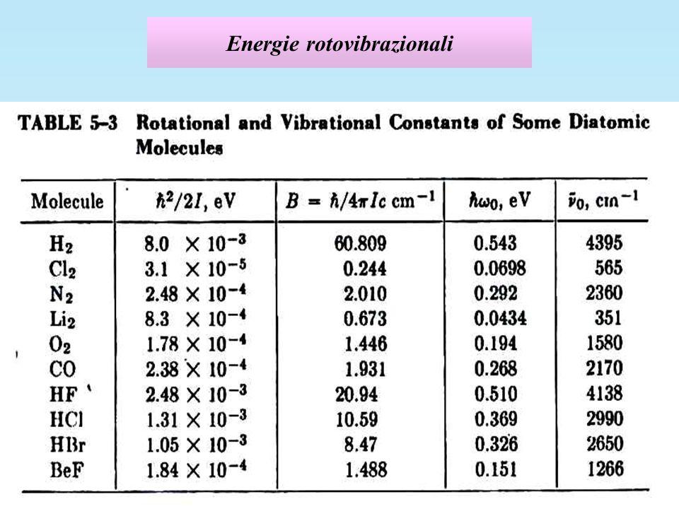 Energie rotovibrazionali