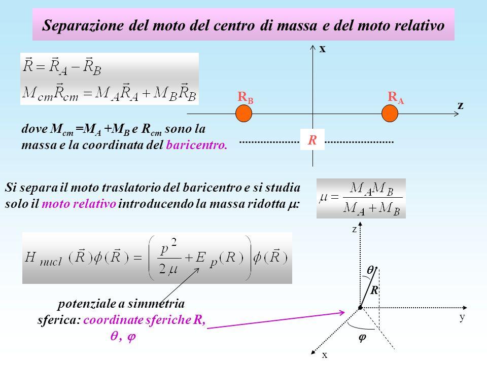 Separazione del moto del centro di massa e del moto relativo dove M cm =M A +M B e R cm sono la massa e la coordinata del baricentro.