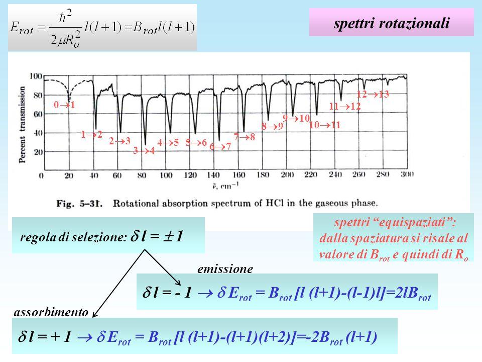 spettri rotazionali l = + 1 E rot = B rot [l (l+1)-(l+1)(l+2)]=-2B rot (l+1) regola di selezione: l = 1 l = - 1 E rot = B rot [l (l+1)-(l-1)l]=2lB rot 0 1 2 3 1 2 3 4 4 5 7 8 9 10 5 6 6 7 8 9 10 11 11 12 12 13 spettri equispaziati: dalla spaziatura si risale al valore di B rot e quindi di R o emissione assorbimento