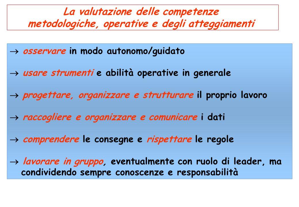 La valutazione delle competenze metodologiche, operative e degli atteggiamenti osservare in modo autonomo/guidato usare strumenti e abilità operative