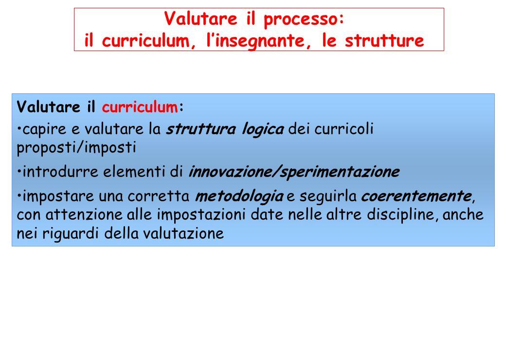 Valutare il processo: il curriculum, linsegnante, le strutture Valutare il curriculum: capire e valutare la struttura logica dei curricoli proposti/im