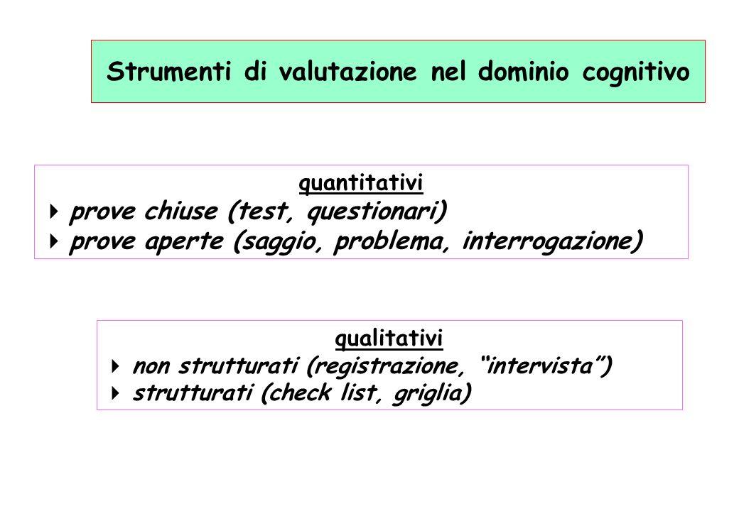 Strumenti di valutazione nel dominio cognitivo qualitativi non strutturati (registrazione, intervista) strutturati (check list, griglia) quantitativi