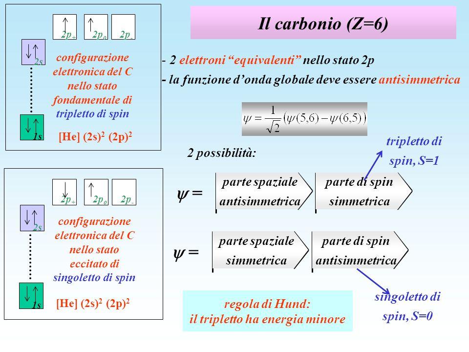 Il carbonio (Z=6) 2 possibilità: configurazione elettronica del C nello stato fondamentale di tripletto di spin 1s 2s 2p + 2p o 2p - [He] (2s) 2 (2p)