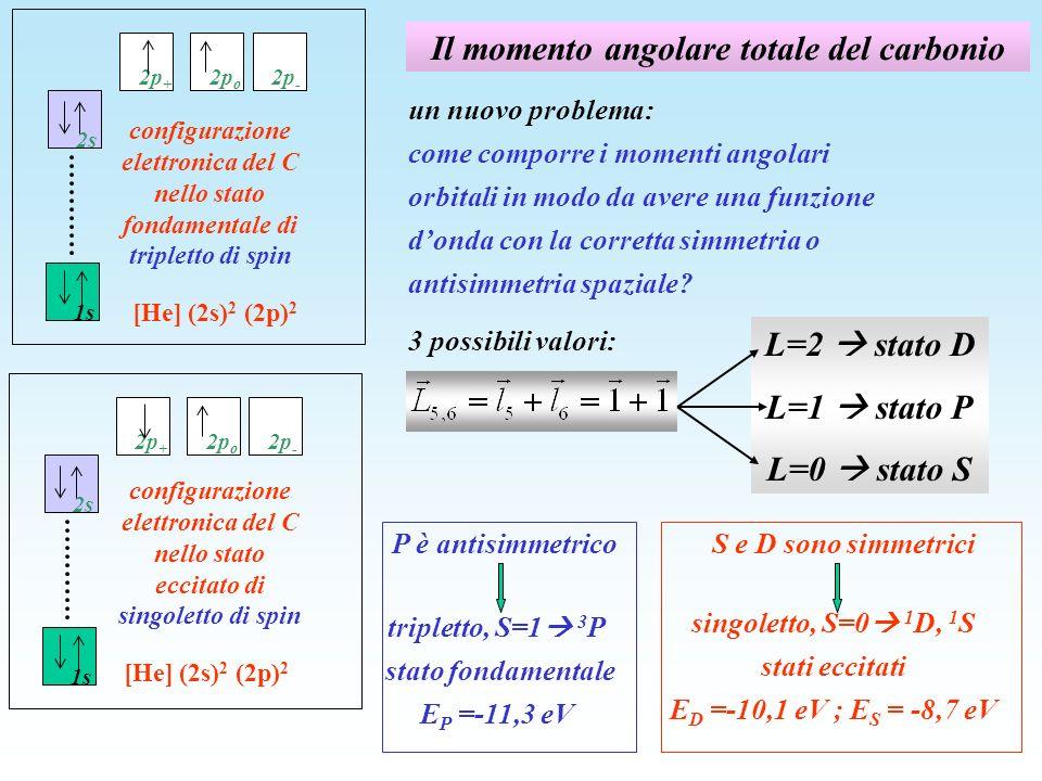 Il momento angolare totale del carbonio un nuovo problema: come comporre i momenti angolari orbitali in modo da avere una funzione donda con la corret