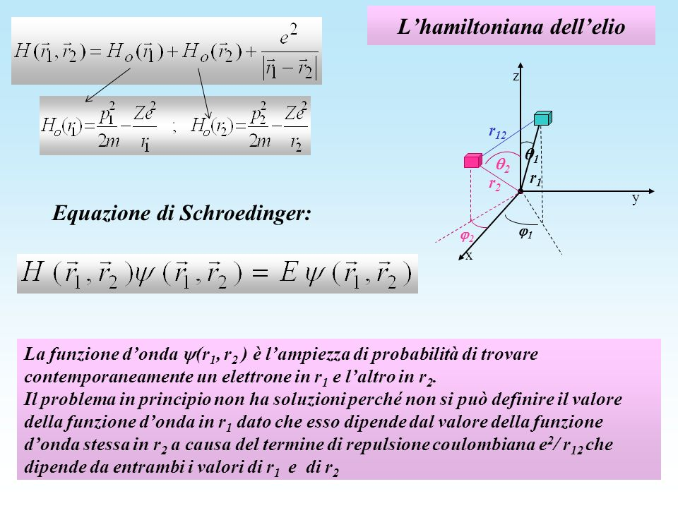 Lhamiltoniana dellelio La funzione donda (r 1, r 2 ) è lampiezza di probabilità di trovare contemporaneamente un elettrone in r 1 e laltro in r 2. Il