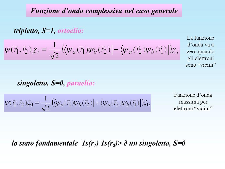 Funzione donda complessiva nel caso generale tripletto, S=1, ortoelio: singoletto, S=0, paraelio: La funzione donda va a zero quando gli elettroni son