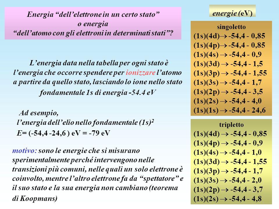 Energia dellelettrone in un certo stato o energia dellatomo con gli elettroni in determinati stati? Lenergia data nella tabella per ogni stato è lener
