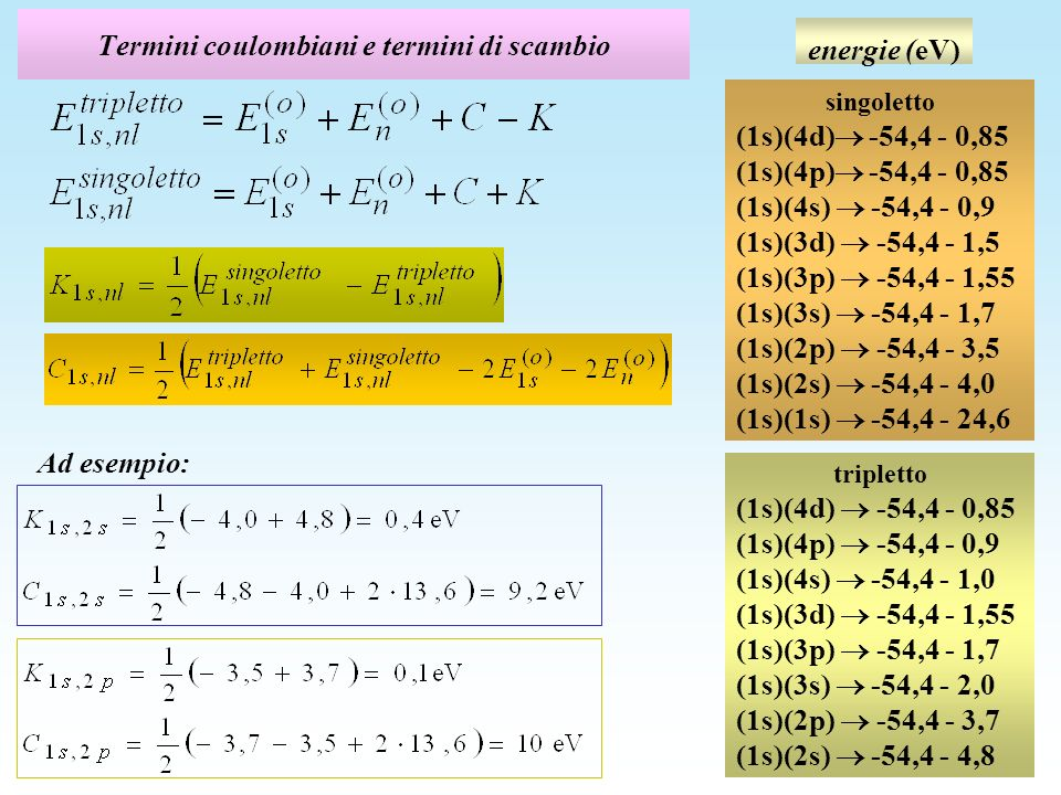 Termini coulombiani e termini di scambio energie (eV) tripletto (1s)(4d) -54,4 - 0,85 (1s)(4p) -54,4 - 0,9 (1s)(4s) -54,4 - 1,0 (1s)(3d) -54,4 - 1,55