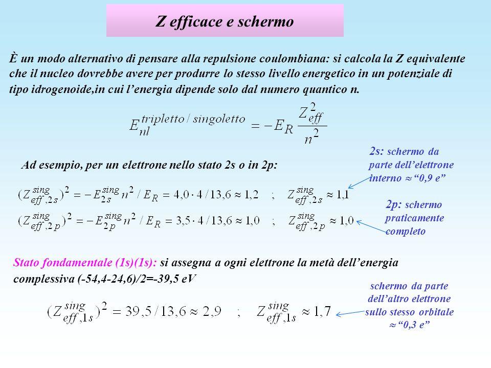 Z efficace e schermo È un modo alternativo di pensare alla repulsione coulombiana: si calcola la Z equivalente che il nucleo dovrebbe avere per produr