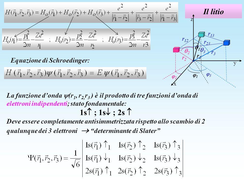 Il litio La funzione donda (r 1, r 2, r 3 ) è il prodotto di tre funzioni donda di elettroni indipendenti; stato fondamentale: 1s ; 1s ; 2s Deve esser