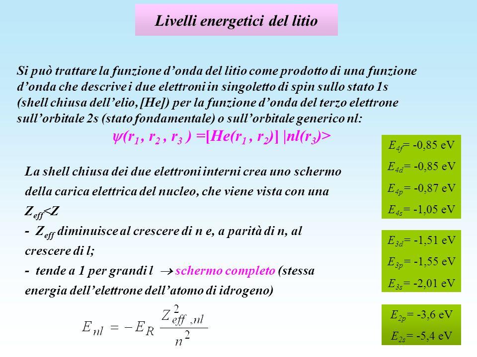 Livelli energetici del litio La shell chiusa dei due elettroni interni crea uno schermo della carica elettrica del nucleo, che viene vista con una Z e