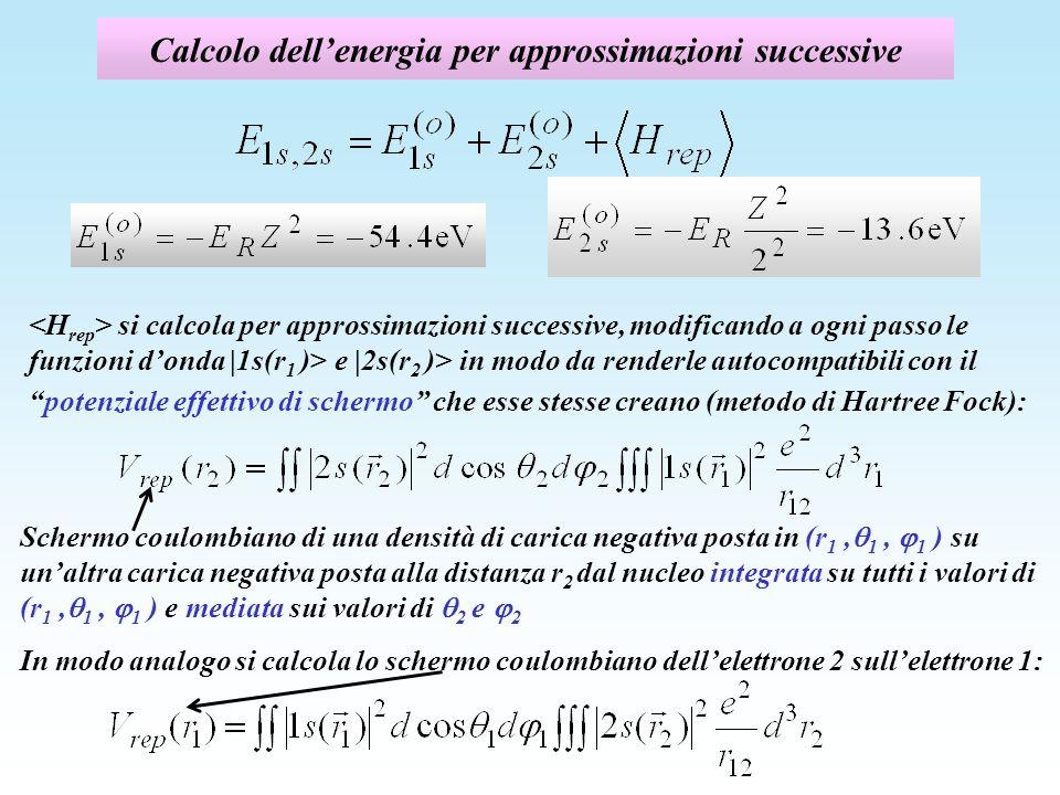 Calcolo dellenergia per approssimazioni successive si calcola per approssimazioni successive, modificando a ogni passo le funzioni donda  1s(r 1 )> e