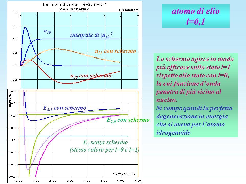 atomo di elio l=0,1 u 20 con schermo u 21 con schermo u 10 integrale di  u 10   2 E 2 senza schermo (stesso valore per l=0 e l=1) E 2,0 con schermo E