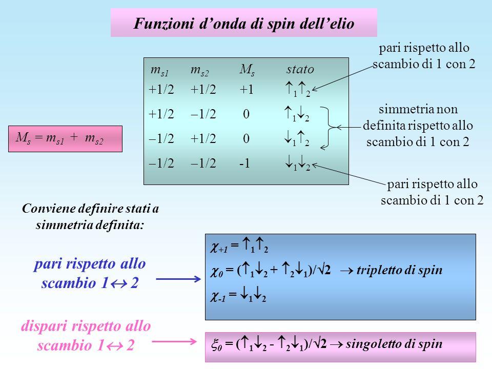 Funzioni donda di spin dellelio m s1 m s2 M s stato +1/2 +1/2 +1 1 2 +1/2 1/2 0 1 2 1/2 +1/2 0 1 2 1/2 1/2 -1 1 2 M s = m s1 + m s2 pari rispetto allo