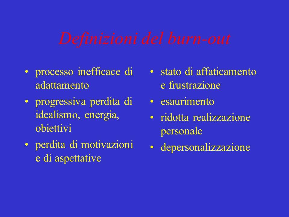 Definizioni del burn-out processo inefficace di adattamento progressiva perdita di idealismo, energia, obiettivi perdita di motivazioni e di aspettati