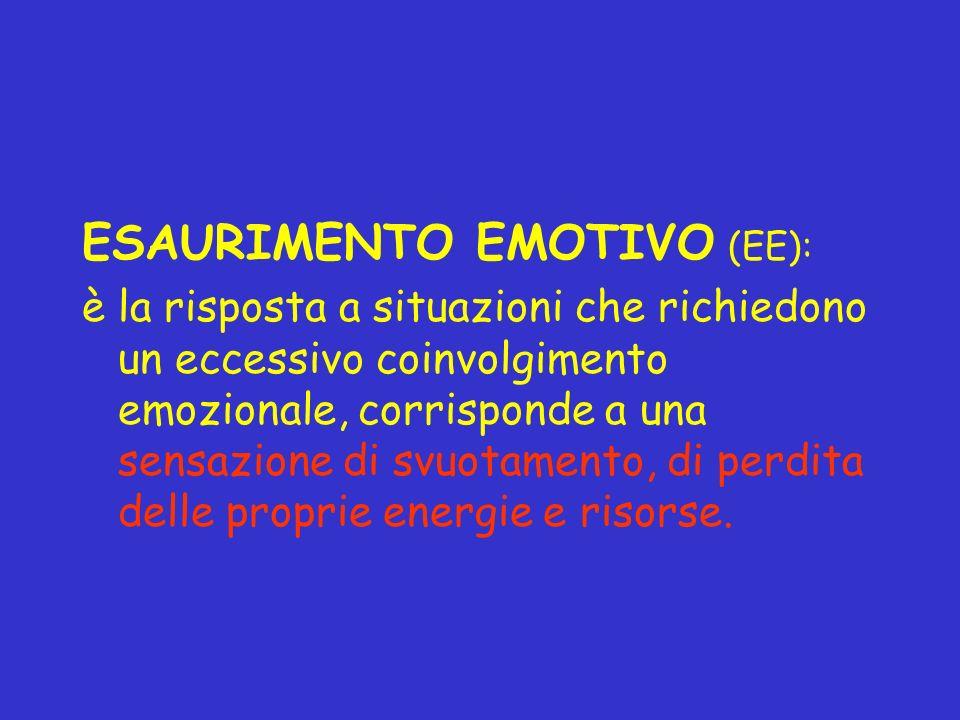 ESAURIMENTO EMOTIVO (EE): è la risposta a situazioni che richiedono un eccessivo coinvolgimento emozionale, corrisponde a una sensazione di svuotament