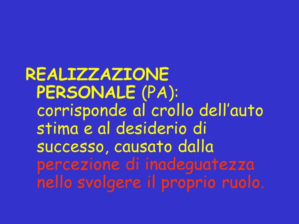 REALIZZAZIONE PERSONALE (PA): corrisponde al crollo dellauto stima e al desiderio di successo, causato dalla percezione di inadeguatezza nello svolger