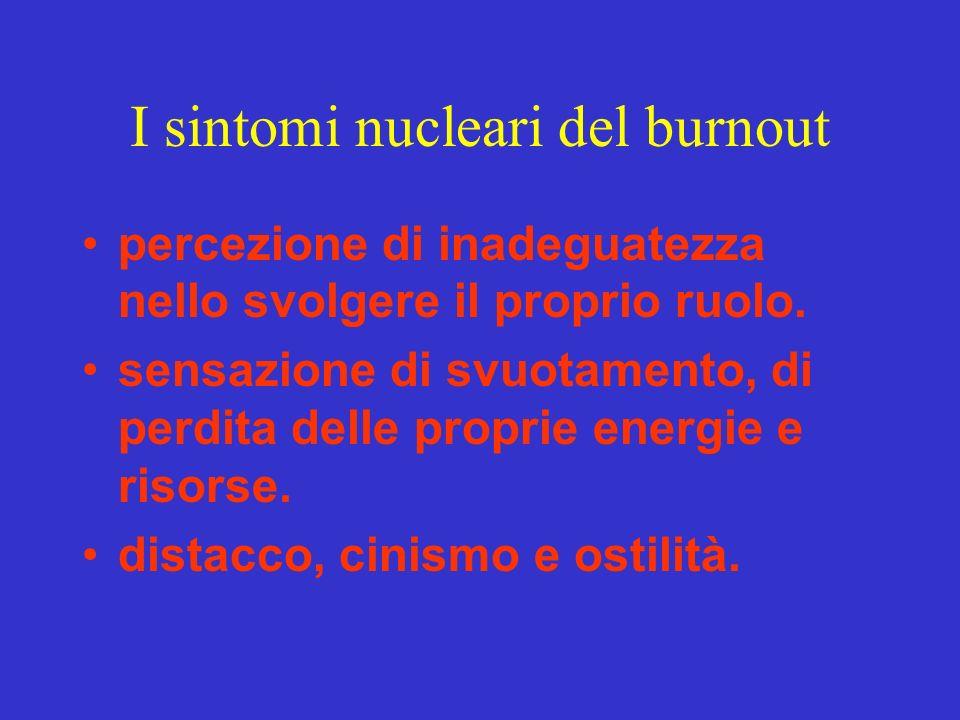 I sintomi nucleari del burnout percezione di inadeguatezza nello svolgere il proprio ruolo. sensazione di svuotamento, di perdita delle proprie energi