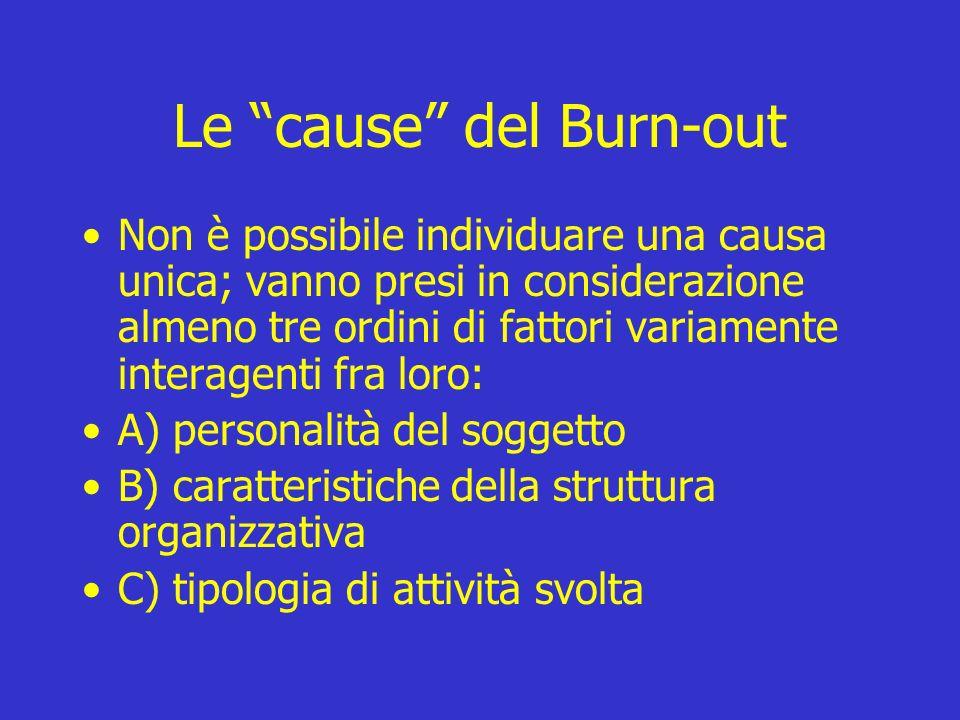 Le cause del Burn-out Non è possibile individuare una causa unica; vanno presi in considerazione almeno tre ordini di fattori variamente interagenti f