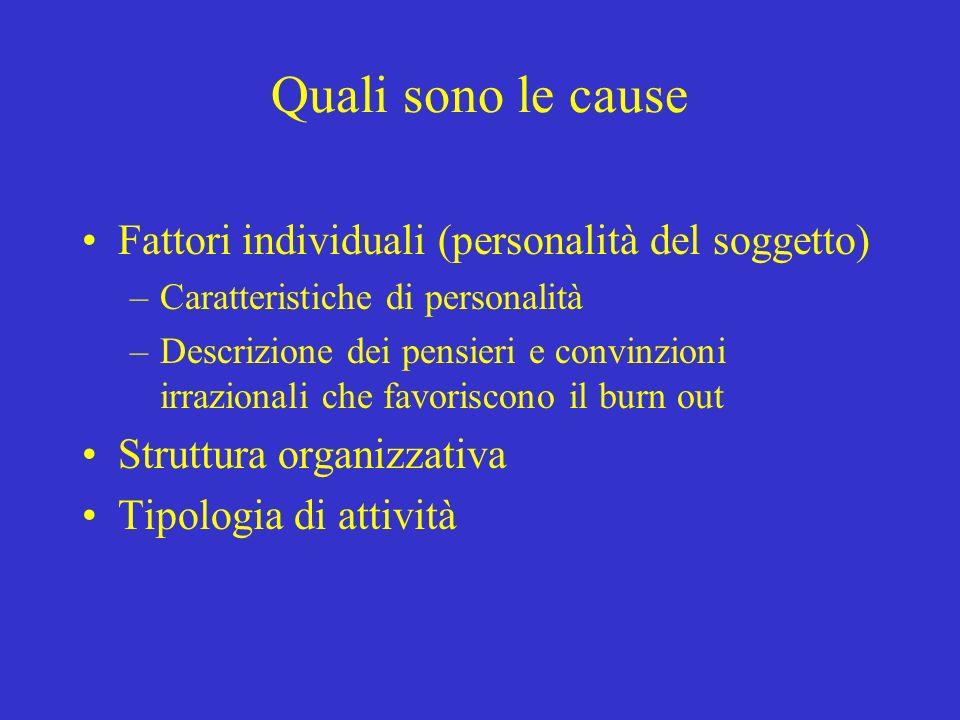 Quali sono le cause Fattori individuali (personalità del soggetto) –Caratteristiche di personalità –Descrizione dei pensieri e convinzioni irrazionali