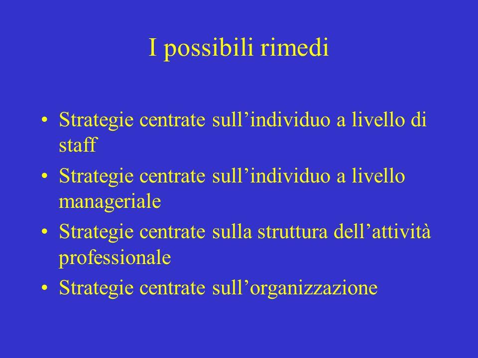 I possibili rimedi Strategie centrate sullindividuo a livello di staff Strategie centrate sullindividuo a livello manageriale Strategie centrate sulla