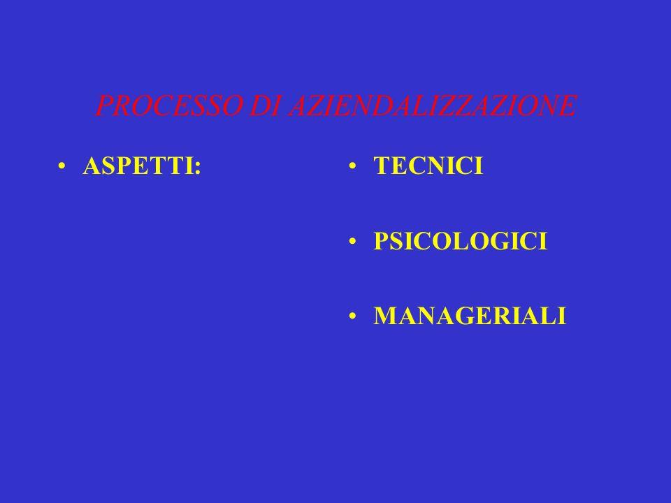 PROCESSO DI AZIENDALIZZAZIONE ASPETTI: TECNICI PSICOLOGICI MANAGERIALI