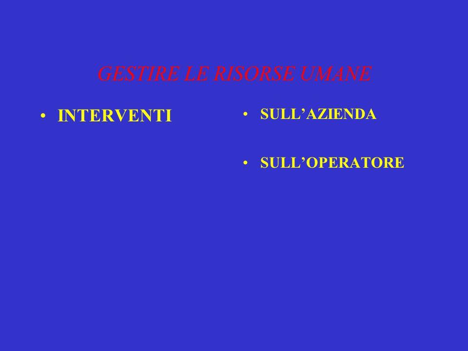 GESTIRE LE RISORSE UMANE INTERVENTI SULLAZIENDA SULLOPERATORE