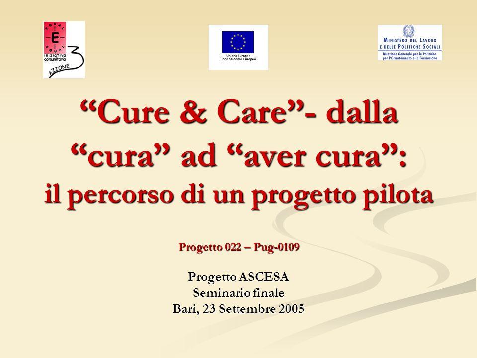 Cure & Care- dalla cura ad aver cura: il percorso di un progetto pilota Progetto 022 – Pug-0109 Progetto ASCESA Seminario finale Bari, 23 Settembre 2005