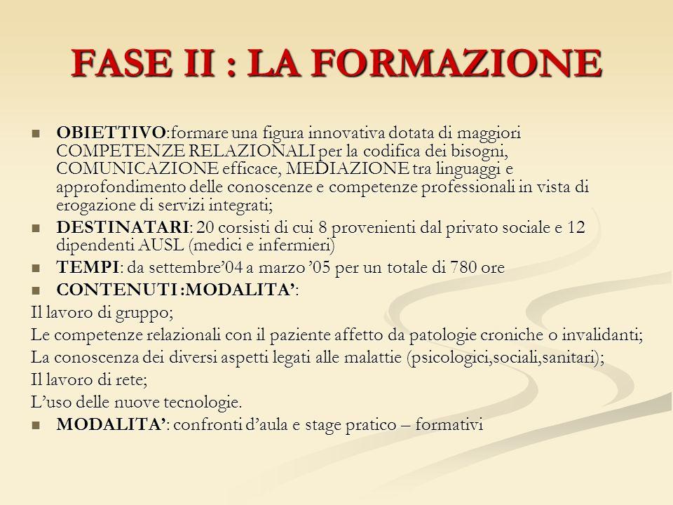FASE II : LA FORMAZIONE OBIETTIVO:formare una figura innovativa dotata di maggiori COMPETENZE RELAZIONALI per la codifica dei bisogni, COMUNICAZIONE e