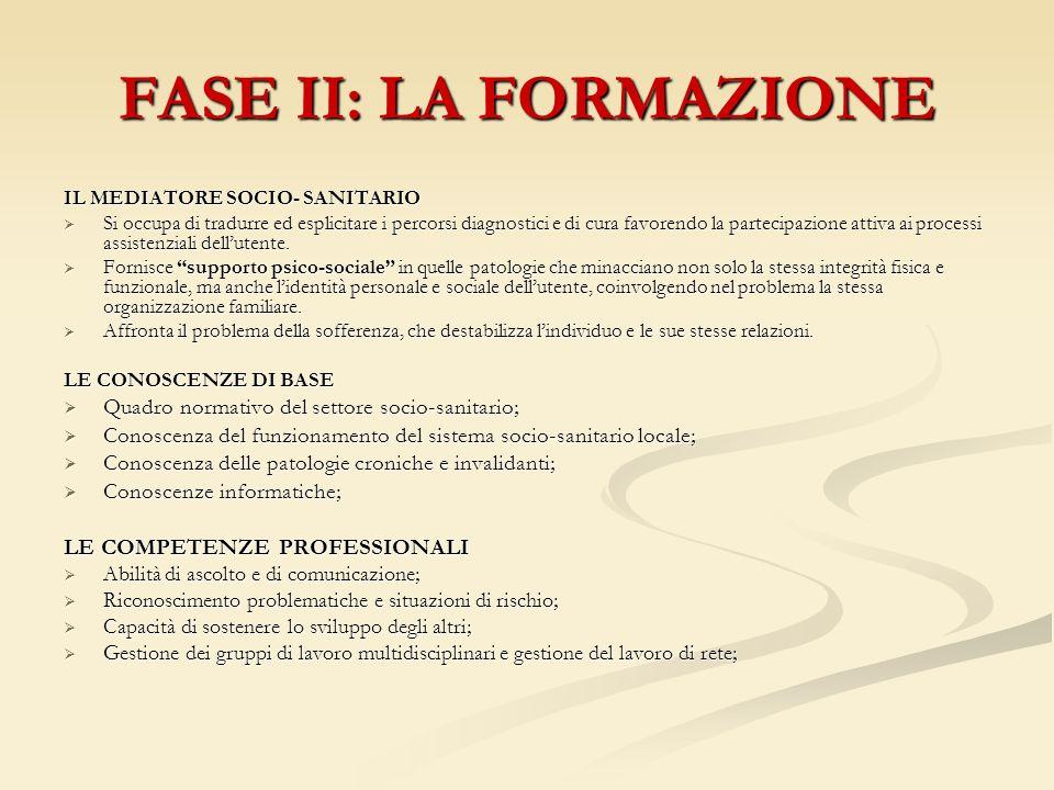 FASE II: LA FORMAZIONE IL MEDIATORE SOCIO- SANITARIO Si occupa di tradurre ed esplicitare i percorsi diagnostici e di cura favorendo la partecipazione attiva ai processi assistenziali dellutente.