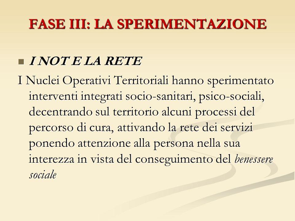 FASE III: LA SPERIMENTAZIONE I NOT E LA RETE I NOT E LA RETE I Nuclei Operativi Territoriali hanno sperimentato interventi integrati socio-sanitari, p