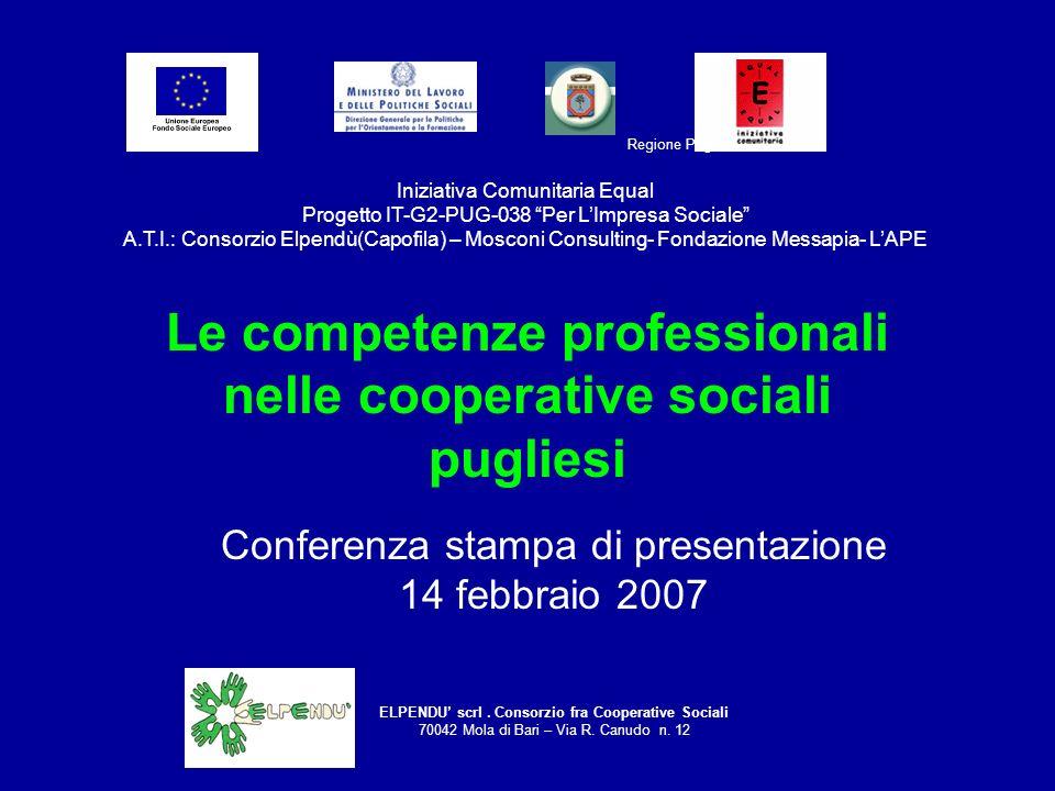 Le competenze professionali nelle cooperative sociali pugliesi Conferenza stampa di presentazione 14 febbraio 2007 ELPENDU scrl. Consorzio fra Coopera