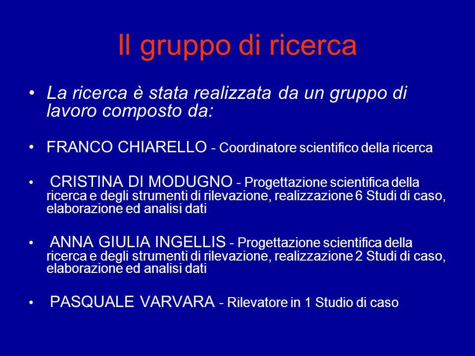 Il gruppo di ricerca La ricerca è stata realizzata da un gruppo di lavoro composto da: FRANCO CHIARELLO - Coordinatore scientifico della ricerca CRIST