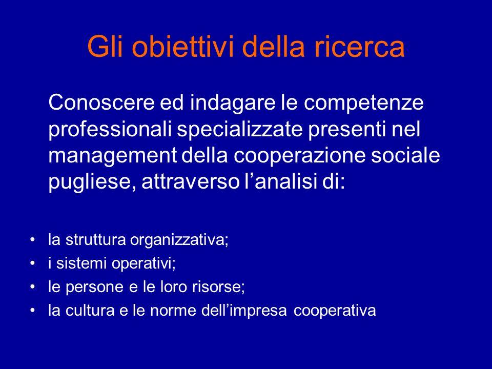 Gli obiettivi della ricerca Conoscere ed indagare le competenze professionali specializzate presenti nel management della cooperazione sociale puglies