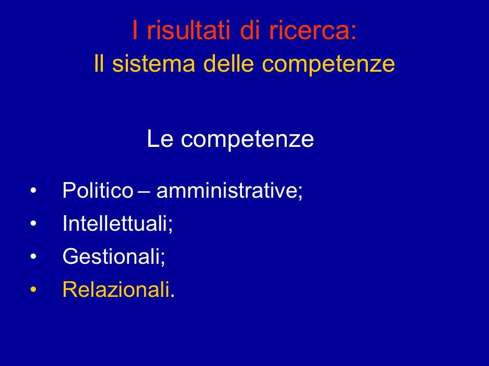 I risultati di ricerca: Il sistema delle competenze Le competenze Politico – amministrative; Intellettuali; Gestionali; Relazionali.