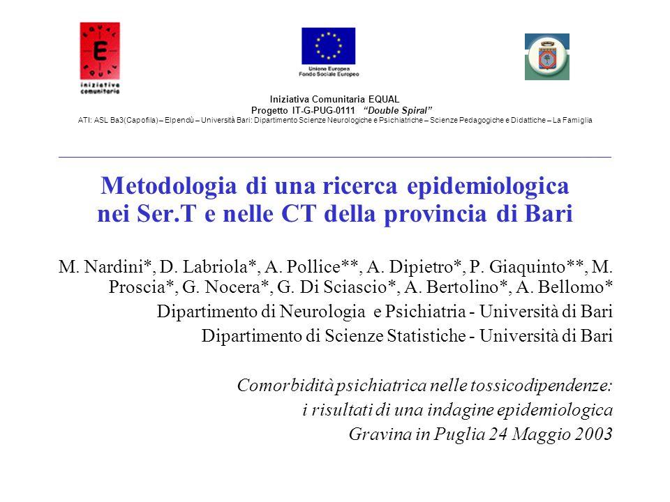 Iniziativa Comunitaria EQUAL Progetto IT-G-PUG-0111 Double Spiral ATI: ASL Ba3(Capofila) – Elpendù – Università Bari: Dipartimento Scienze Neurologich