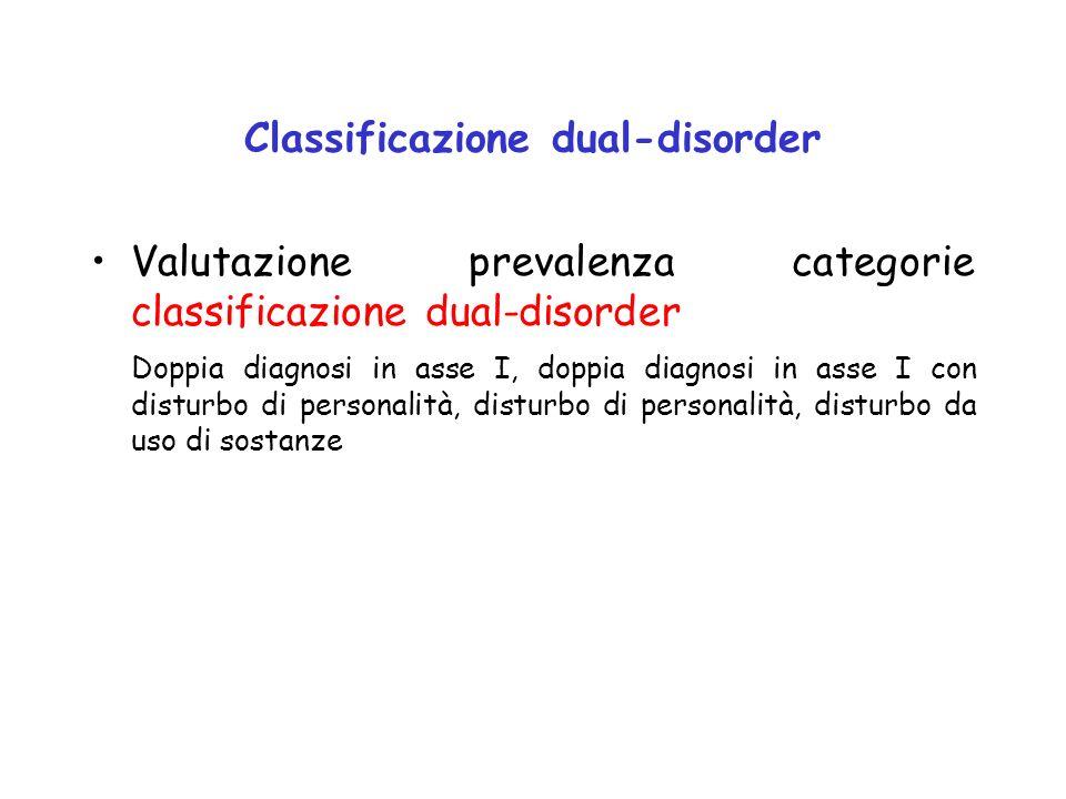 Classificazione dual-disorder Valutazione prevalenza categorie classificazione dual-disorder Doppia diagnosi in asse I, doppia diagnosi in asse I con