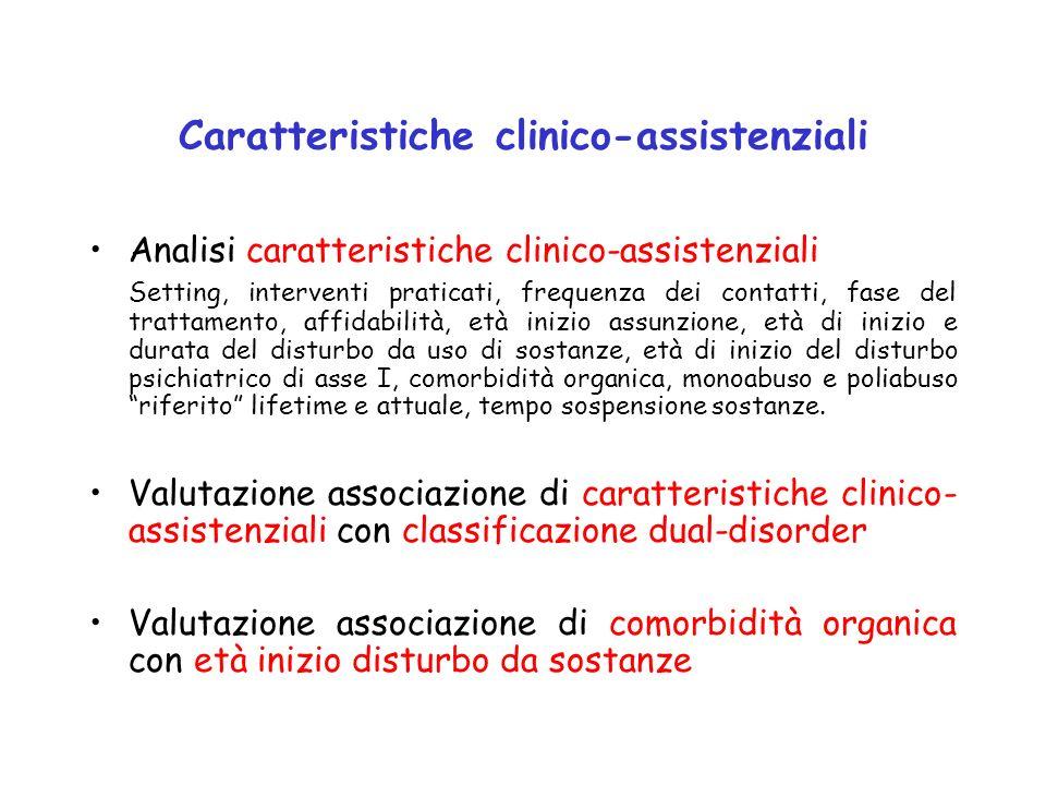Caratteristiche clinico-assistenziali Analisi caratteristiche clinico-assistenziali Setting, interventi praticati, frequenza dei contatti, fase del tr