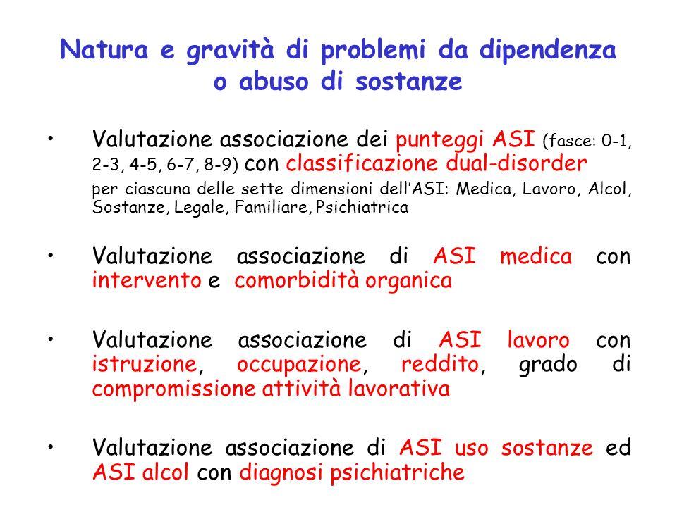 Natura e gravità di problemi da dipendenza o abuso di sostanze Valutazione associazione dei punteggi ASI (fasce: 0-1, 2-3, 4-5, 6-7, 8-9) con classifi