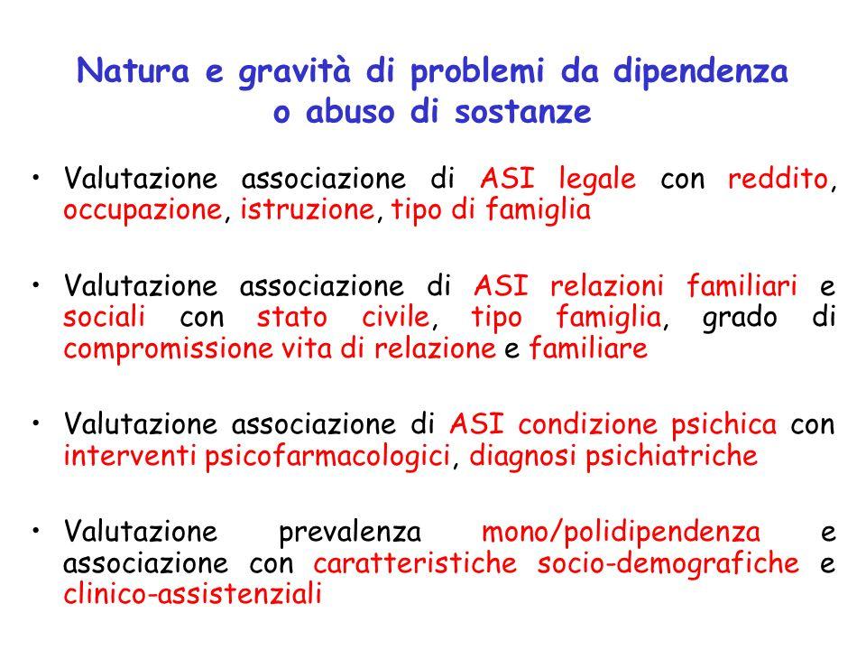Natura e gravità di problemi da dipendenza o abuso di sostanze Valutazione associazione di ASI legale con reddito, occupazione, istruzione, tipo di fa