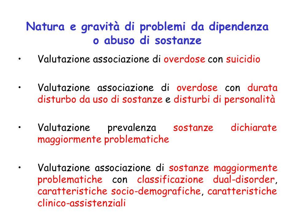 Natura e gravità di problemi da dipendenza o abuso di sostanze Valutazione associazione di overdose con suicidio Valutazione associazione di overdose