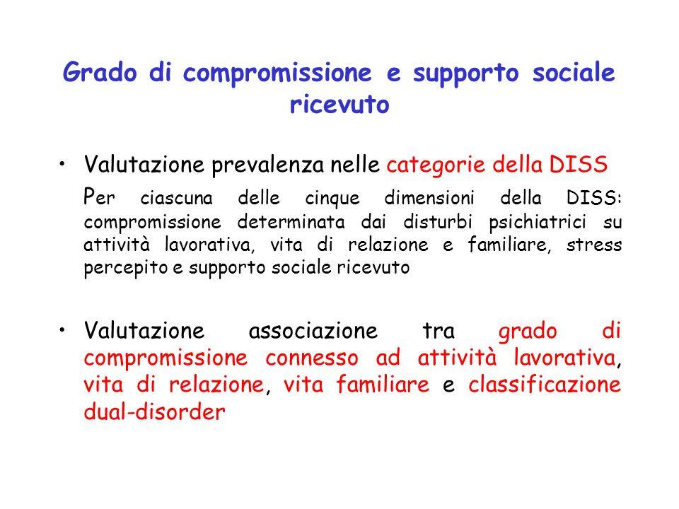 Grado di compromissione e supporto sociale ricevuto Valutazione prevalenza nelle categorie della DISS P er ciascuna delle cinque dimensioni della DISS
