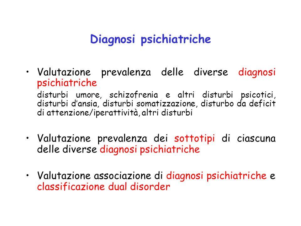 Diagnosi psichiatriche Valutazione prevalenza delle diverse diagnosi psichiatriche disturbi umore, schizofrenia e altri disturbi psicotici, disturbi d