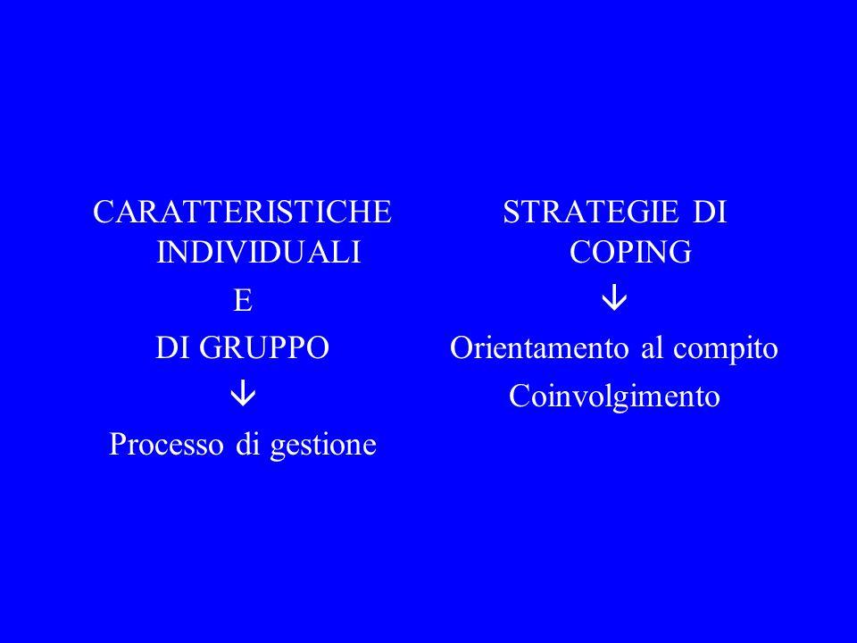 CARATTERISTICHE INDIVIDUALI E DI GRUPPO Processo di gestione STRATEGIE DI COPING Orientamento al compito Coinvolgimento
